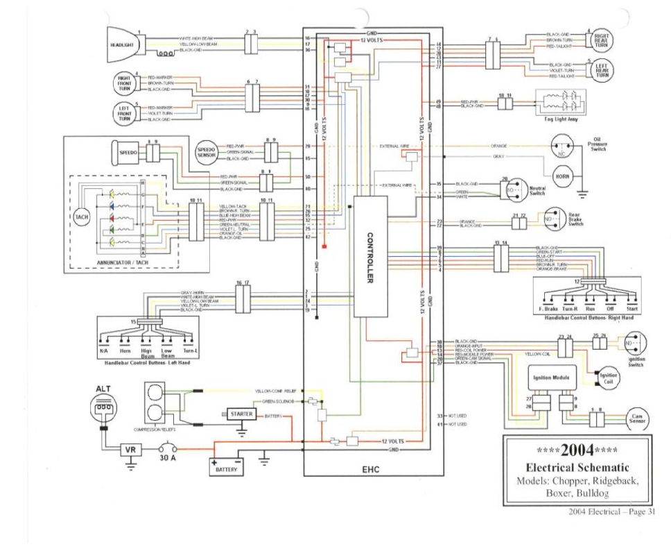 Wiring Diagram Pdf  2003 Big Dog Chopper Wiring Diagram